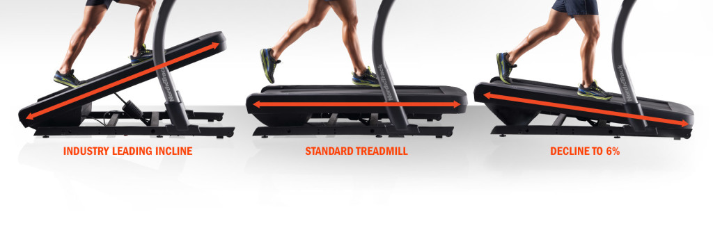 Nordictrack X15i Incline Trainer Review Nordictrack