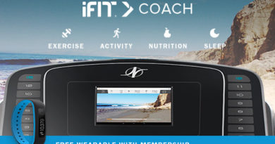 do i need to buy ifit on the Nordictrack 1750 treadmill