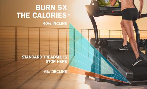 nordictrack x22i vs 2950 treadmill