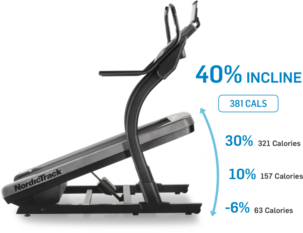 nordictrack incline trainer assembly video