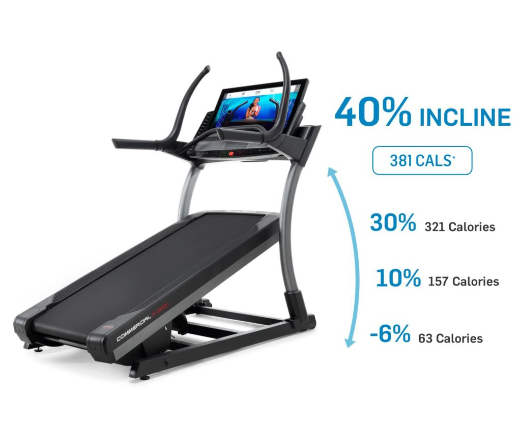 Nordictrack X32 incline trainer review